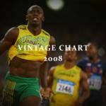 2008年のヴィンテージチャート|ブルゴーニュとボルドー