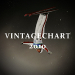 ヴィンテージチャート 2010年|ブルゴーニュとボルドー