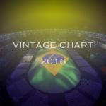ヴィンテージチャート 2016|ブルゴーニュとボルドー