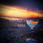 2002年のヴィンテージチャート|ブルゴーニュとボルドー